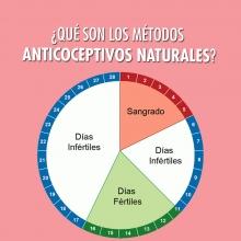 ¿Qué son los métodos anticonceptivos naturales?