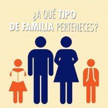 ¿A qué tipo de familia perteneces?